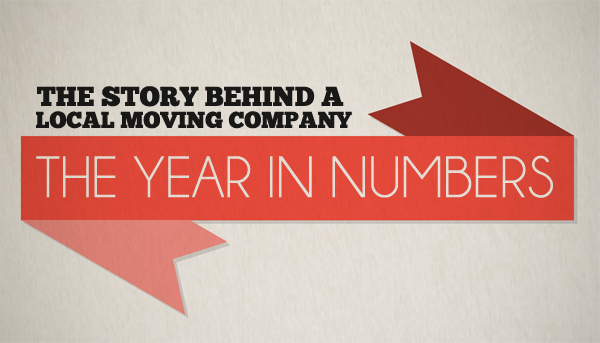 The story of the local Moving Company: The Year in Numbers
